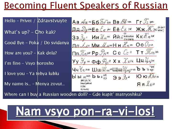 Becoming Fluent Speakers of Russian Hello – Privet / Zdravstvuyte What's up? – Cho