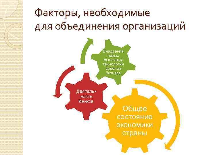 Факторы, необходимые для объединения организаций Внедрение новых рыночных технологий ведения бизнеса Деятельность банков Общее
