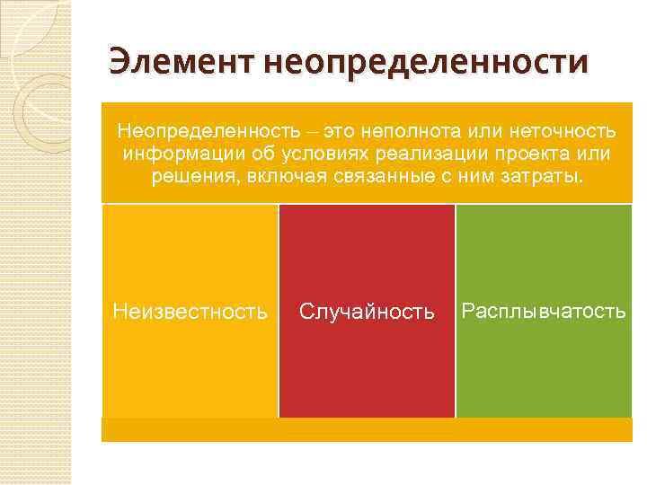 Элемент неопределенности Неопределенность – это неполнота или неточность информации об условиях реализации проекта или