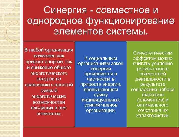 Синергия - совместное и Закон синергии однородное функционирование элементов системы. В любой организации возможен
