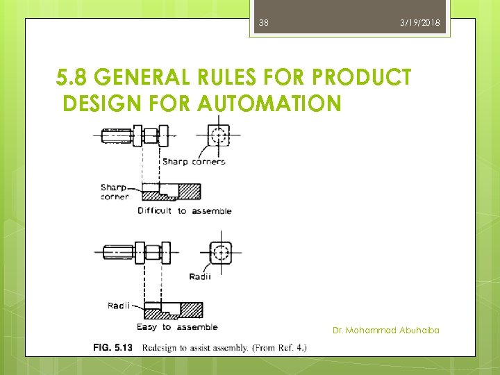 38 3/19/2018 5. 8 GENERAL RULES FOR PRODUCT DESIGN FOR AUTOMATION Dr. Mohammad Abuhaiba