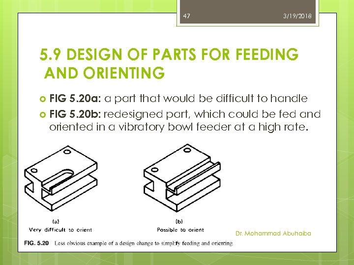47 3/19/2018 5. 9 DESIGN OF PARTS FOR FEEDING AND ORIENTING FIG 5. 20