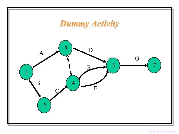 Dummy Activity 3 A D G 5 E 1 B 4 C 7 F