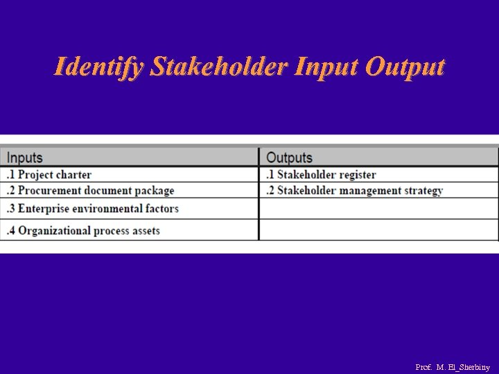 Identify Stakeholder Input Output Prof. M. El_Sherbiny