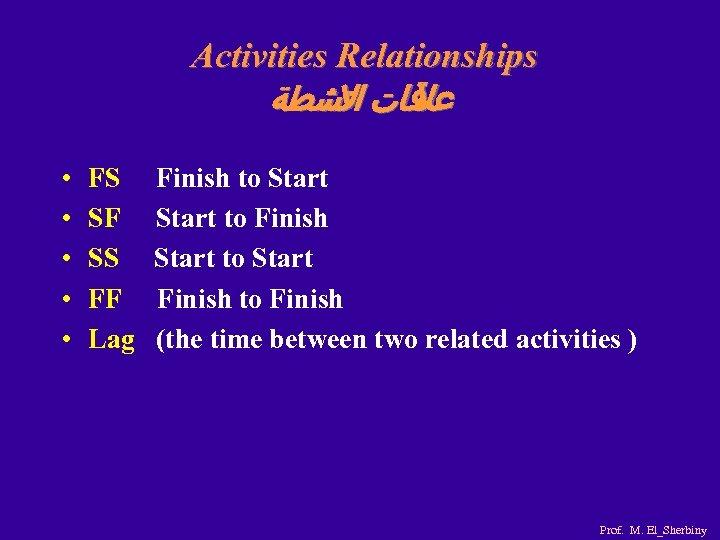Activities Relationships ﻋ ﻗﺎﺕ ﺍ ﻧﺸﻄﺔ ﻻ ﻼ • • • FS SF SS
