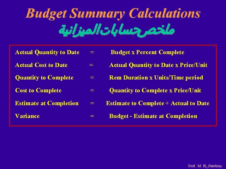 Budget Summary Calculations ﺣﺴﺎﺑﺎﺕﺍﻟﻤﻴﺰﺍﻧﻴﺔ ﻣﻠﺨﺺ Actual Quantity to Date = Budget x Percent Complete