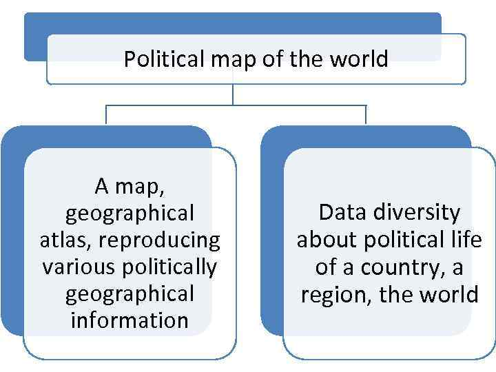 Political map of the world A map, geographical atlas, reproducing various politically geographical information