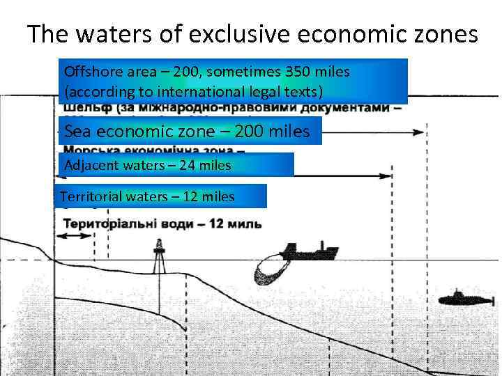 The waters of exclusive economic zones Offshore area – 200, sometimes 350 miles (according