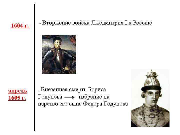 1604 г. апрель 1605 г. - Вторжение войска Лжедмитрия I в Россию - Внезапная