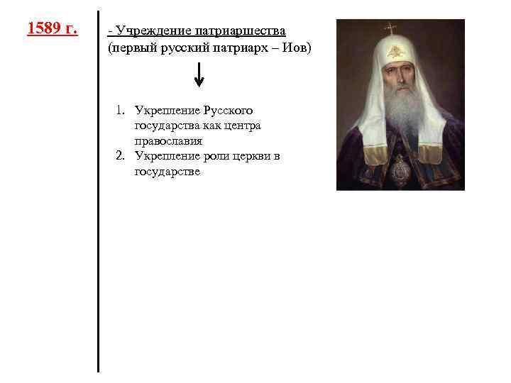 1589 г. - Учреждение патриаршества (первый русский патриарх – Иов) 1. Укрепление Русского государства