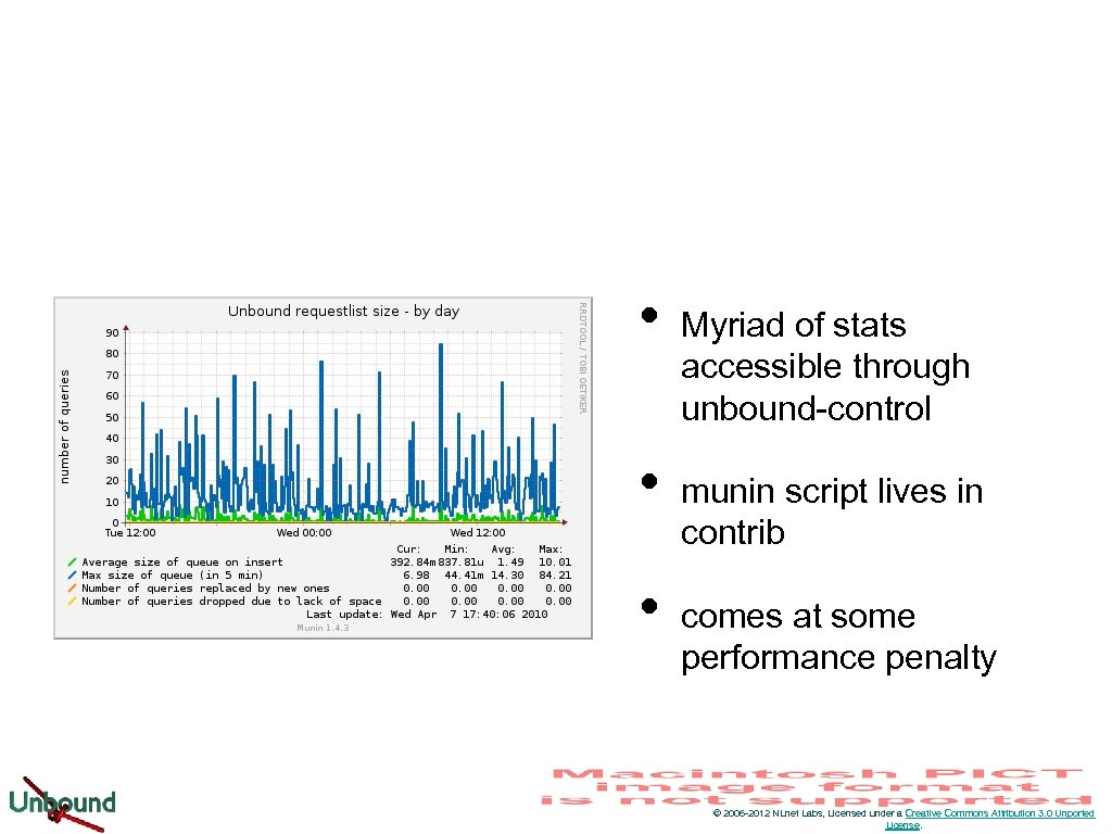 • • • Myriad of stats accessible through unbound-control munin script lives in