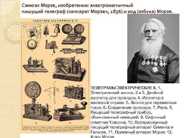 Сэмюэл Морзе, изобретения: электромагнитный пишущий телеграф ( «аппарат Морзе» , 1836) и код (азбука)