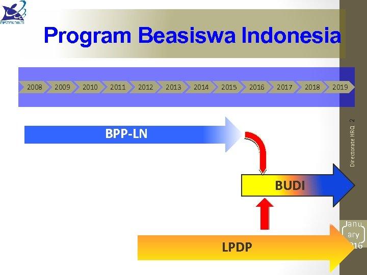 Program Beasiswa Indonesia 2009 2010 2011 2012 2013 2014 2015 2016 2017 2018 2019