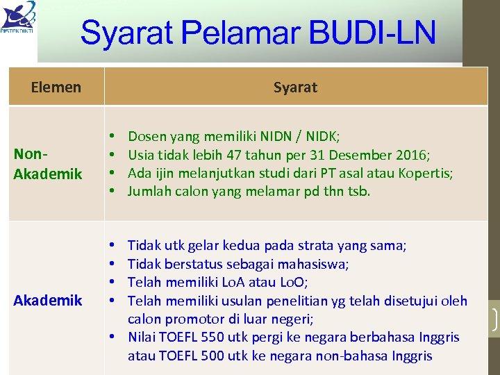 Syarat Pelamar BUDI-LN Akademik • • Dosen yang memiliki NIDN / NIDK; Usia tidak