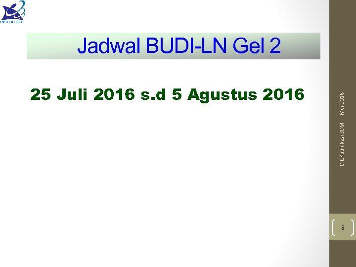 Dit. Kualifkasi SDM 25 Juli 2016 s. d 5 Agustus 2016 Mei 2016 Jadwal