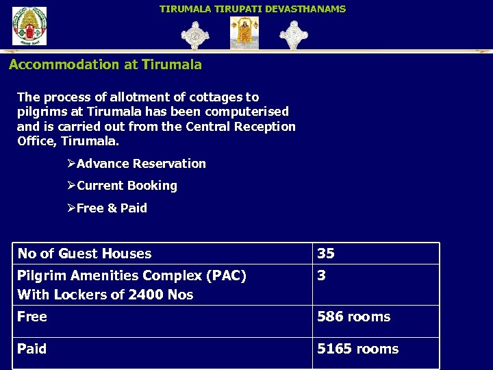 TIRUMALA TIRUPATI DEVASTHANAMS Accommodation at Tirumala The process of allotment of cottages to pilgrims