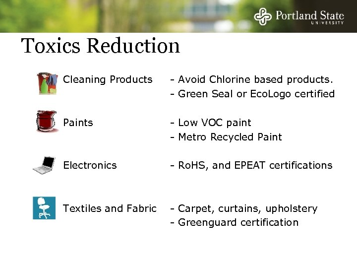 Toxics Reduction Cleaning Products - Avoid Chlorine based products. - Green Seal or Eco.