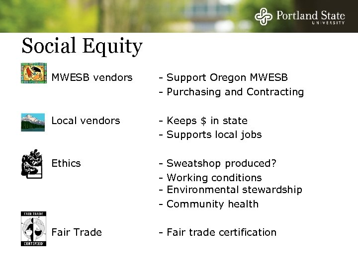 Social Equity MWESB vendors - Support Oregon MWESB - Purchasing and Contracting Local vendors