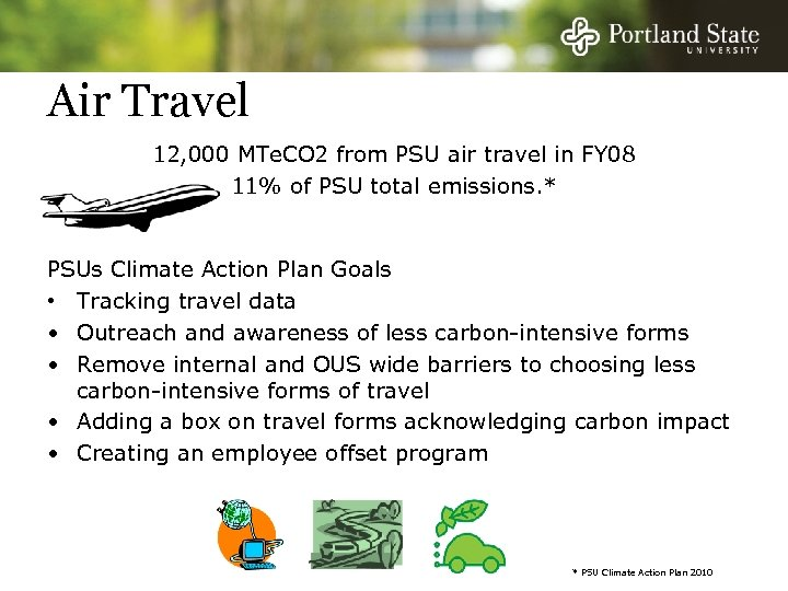 Air Travel 12, 000 MTe. CO 2 from PSU air travel in FY 08