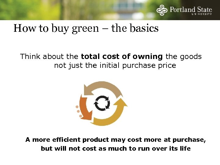 How to buy green – the basics Think about the total cost of owning