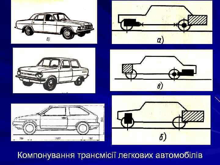 Компонування трансмісії легкових автомобілів