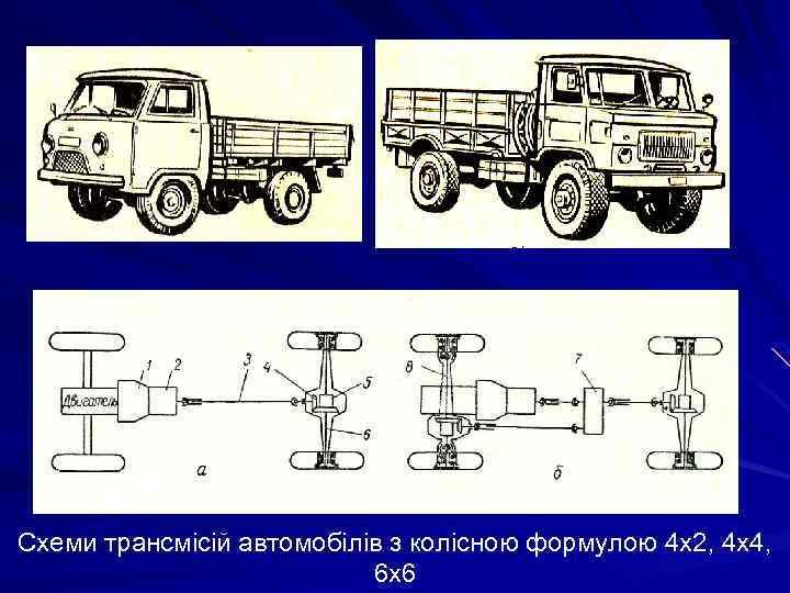 Схеми трансмісій автомобілів з колісною формулою 4 х2, 4 х4, 6 х6