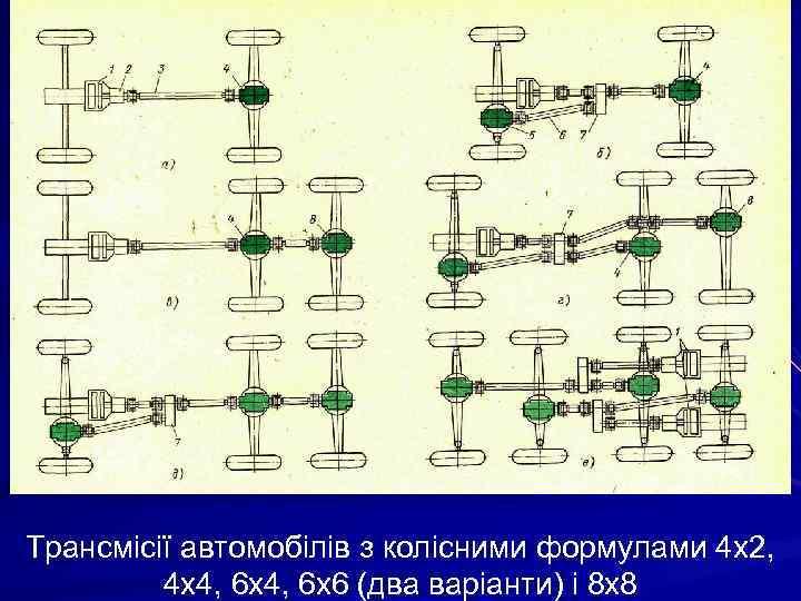 Трансмісії автомобілів з колісними формулами 4 х2, 4 х4, 6 х6 (два варіанти) і
