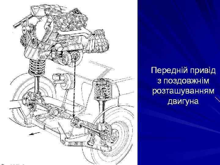 Передній привід з поздовжнім розташуванням двигуна