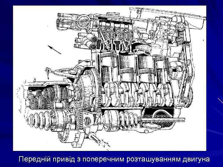 Передній привід з поперечним розташуванням двигуна