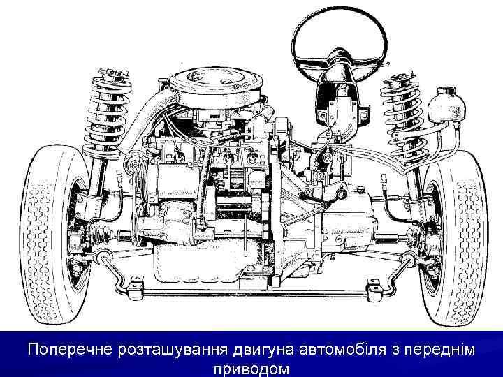 Поперечне розташування двигуна автомобіля з переднім приводом