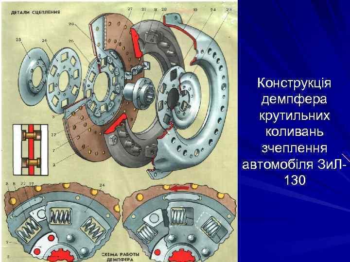 Конструкція демпфера крутильних коливань зчеплення автомобіля Зи. Л 130