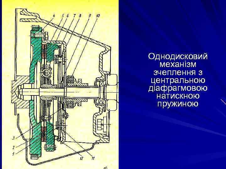 Однодисковий механізм зчеплення з центральною діафрагмовою натискною пружиною