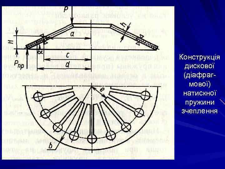 Конструкція дискової (діафрагмової) натискної пружини зчеплення