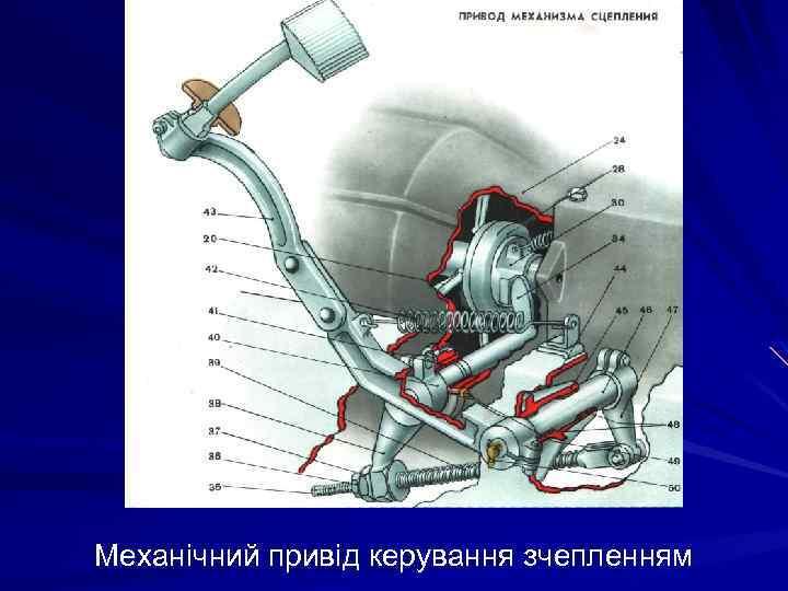 Механічний привід керування зчепленням