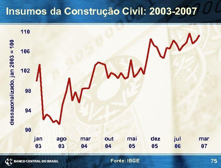 Insumos da Construção Civil: 2003 -2007 dessazonalizado, jan 2003 = 100 110 106 102