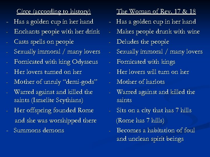 Circe (according to history) - Has a golden cup in her hand - Enchants