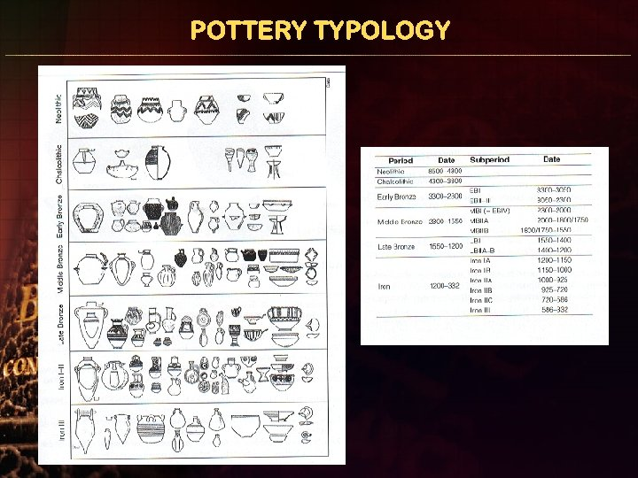 POTTERY TYPOLOGY
