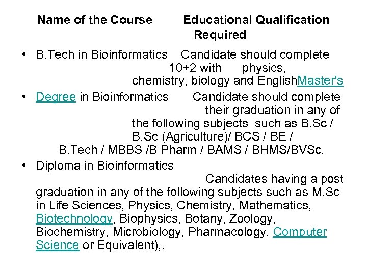 Name of the Course Educational Qualification Required • B. Tech in Bioinformatics Candidate should