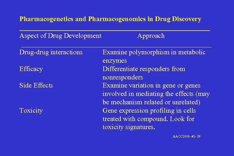 Pharmacogenetics and Pharmacogenomics in Drug Discovery ____________________________ Aspect of Drug Development Approach ____________________________ Drug-drug