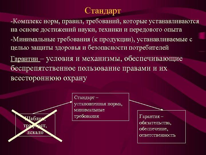 Стандарт -Комплекс норм, правил, требований, которые устанавливаются на основе достижений науки, техники и передового