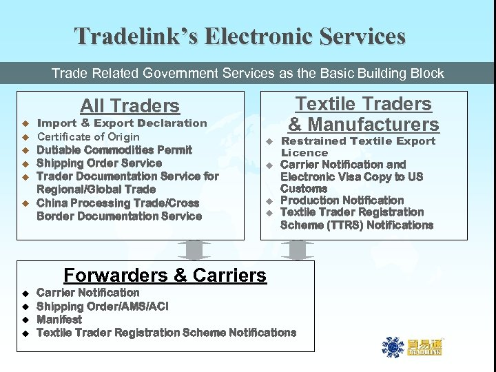 Tradelink's Electronic Services Trade Related Government Services as the Basic Building Block Textile Traders