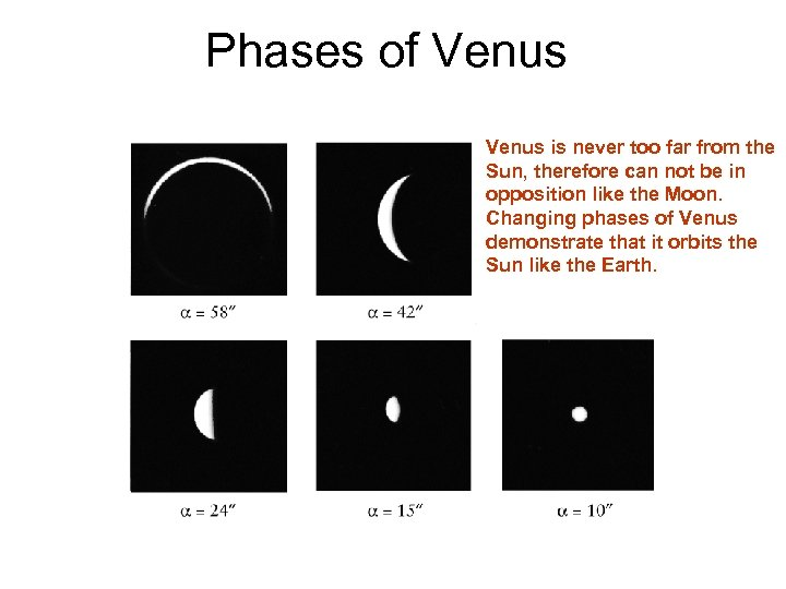 Phases of Venus is never too far from the Sun, therefore can not be