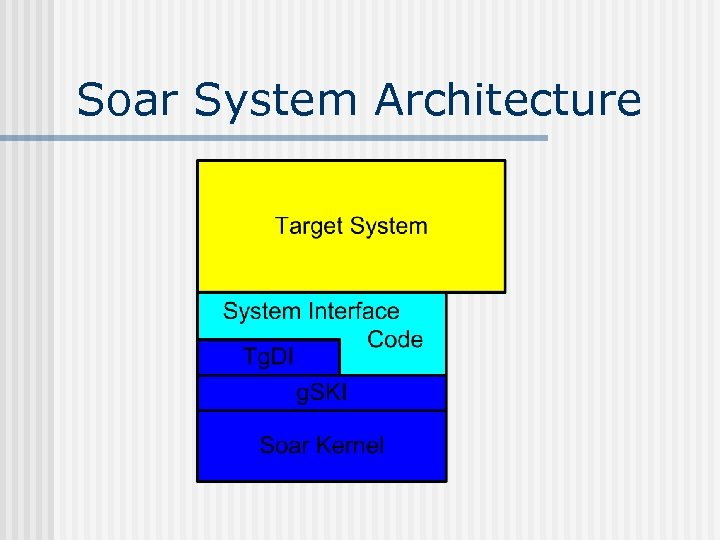 Soar System Architecture