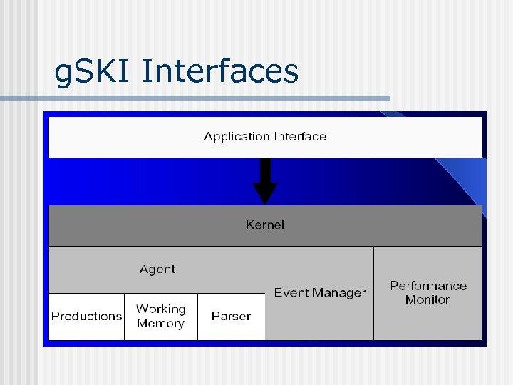 g. SKI Interfaces
