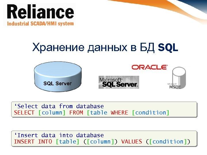 Хранение данных в БД SQL Server 'Select data from database SELECT [column] FROM [table