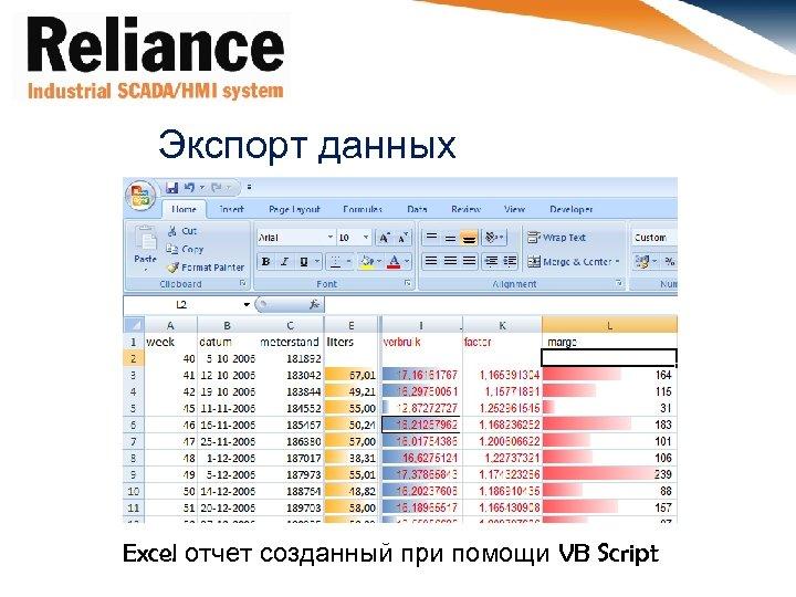 Экспорт данных Excel отчет созданный при помощи VB Script
