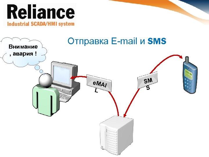 Внимание , авария ! Отправка E-mail и SMS e. MA I L SM S