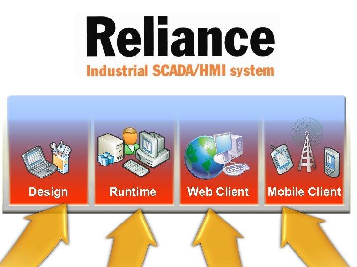 Design Runtime Web Client Mobile Client