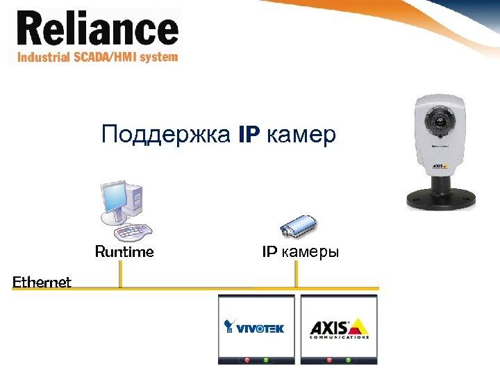 Поддержка IP камер Runtime Ethernet IP камеры