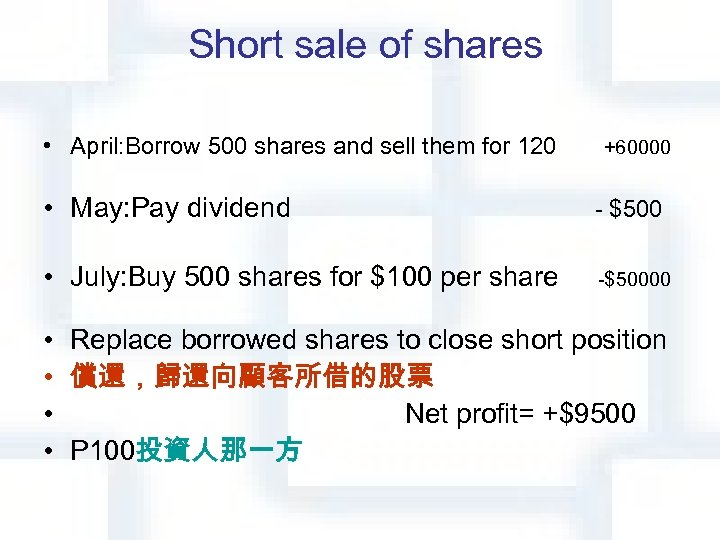 Short sale of shares • April: Borrow 500 shares and sell them for 120